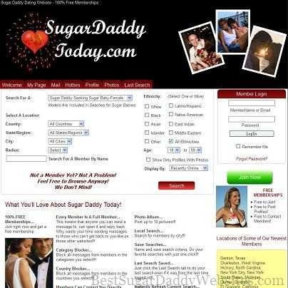 sugardaddytoday.com